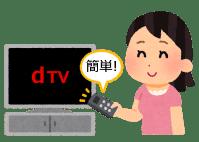 テレビで観るなら『Fire TV Stick』がおすすめ!