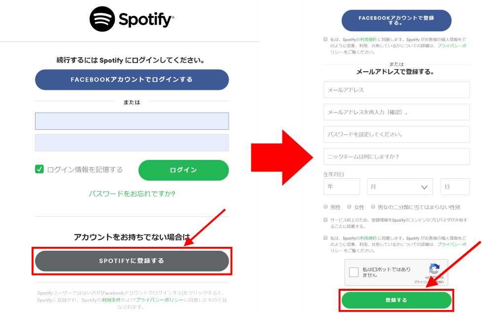 登録画面で「Spotifyに登録する」をクリック