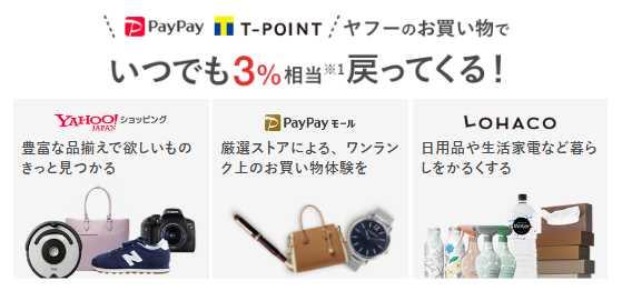 Yahoo!ショッピングやPayPayの利用がお得