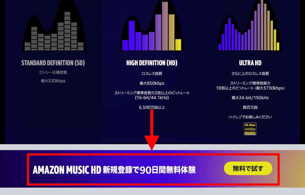 Amazon Music HDのページへ行く